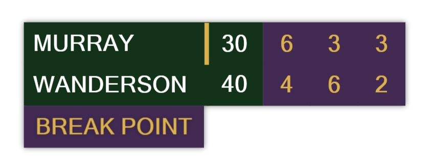 Tennis of the Live Score sports scoreboard and score bug ...