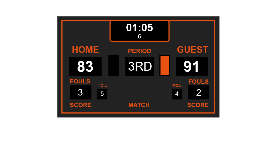 basketball score scoreboard app scores elements sports bonus shown