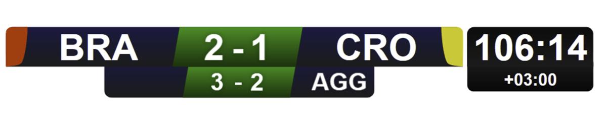 live american football scores